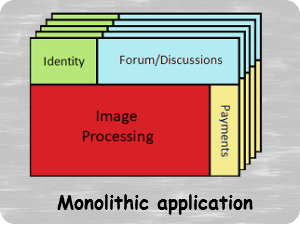 monolithic application